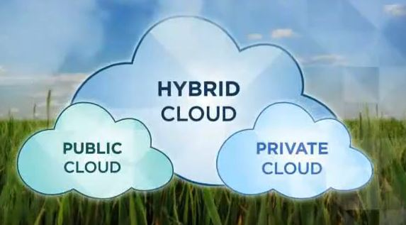 Vmware-Cloud-Hybrid